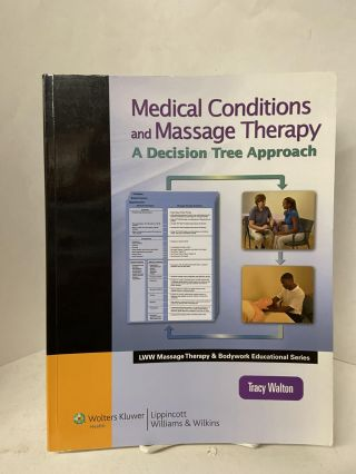 Medical Conditions and Massage Therapy: A Decision Tree Approach. Tracy Walton