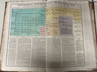 A New Genealogical, Historical, and Chronological Atlas; Being a Complete Guide to History, with Ancient and Modern, Exhibiting an Accurate Account of the Origin, Descent and Marriages of all the Royal Families, From the Beginning of the World to the Present Time; Complete in Thirty-Six Maps